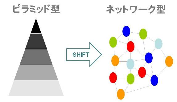 organization2