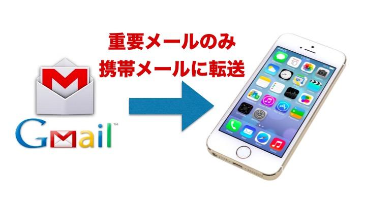 Gmailトップ画像