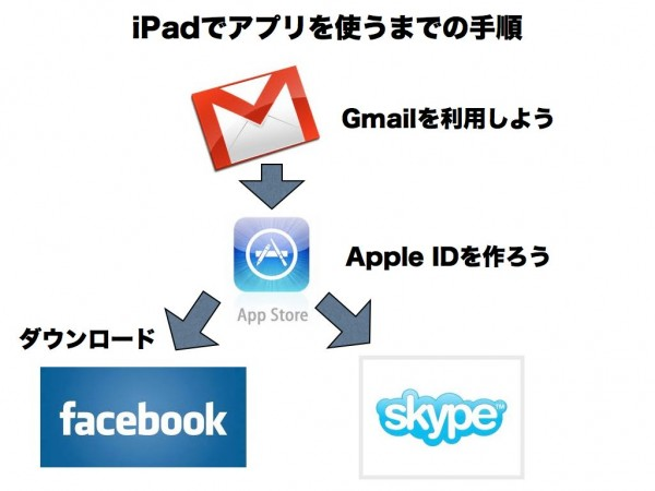 2013-09-09-Air-3